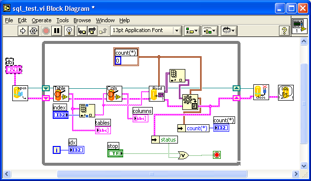 Free ODBC to LabVIEW Library